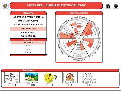 Patologias Lenguaje de Patología Del Lenguaje