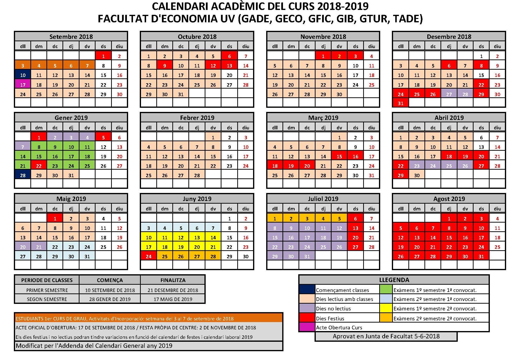 Calendario Escolar Valencia 2020.Calendario De La Facultad De Economia