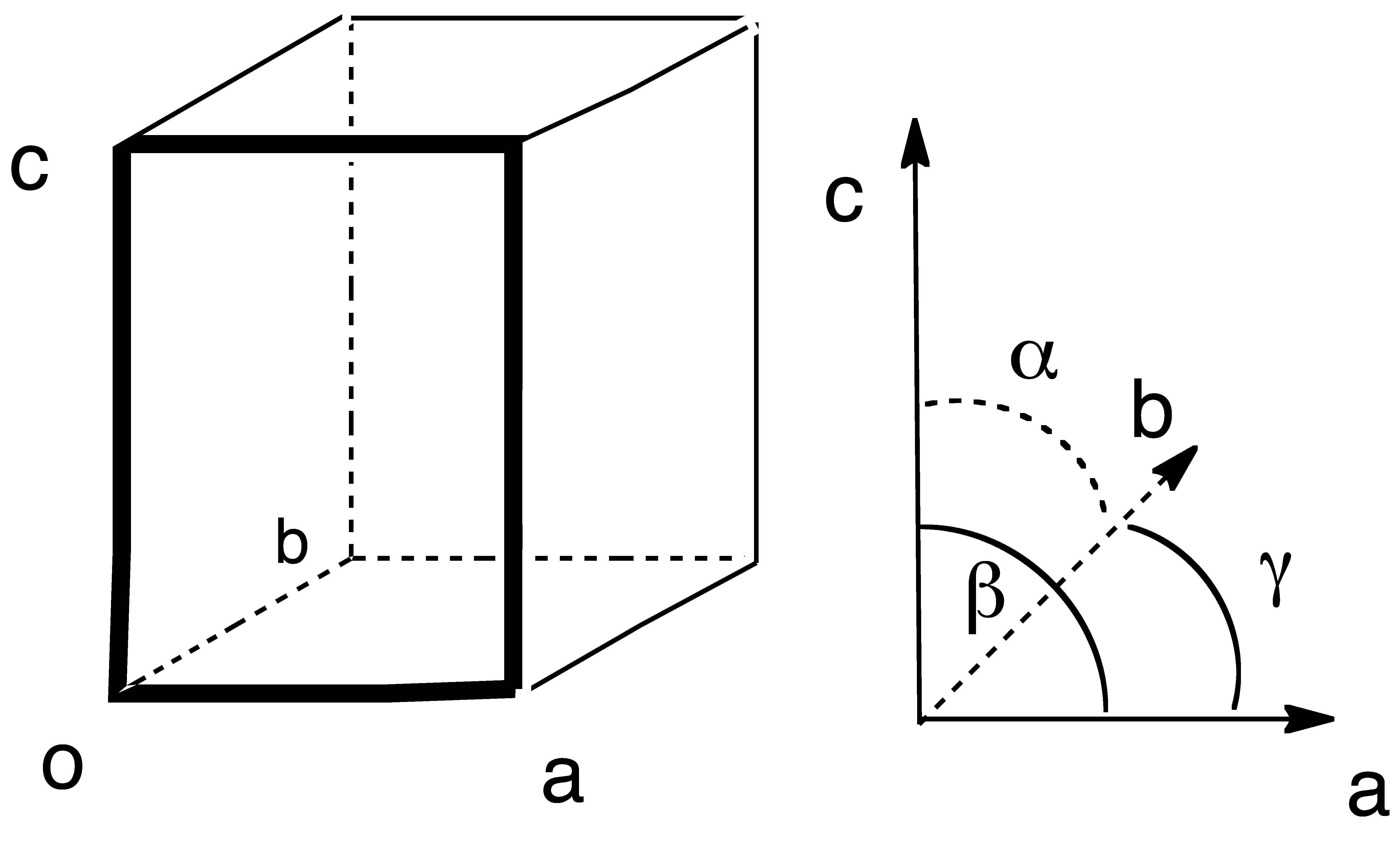 Conceptos de cristalograf a for Como se escribe beta