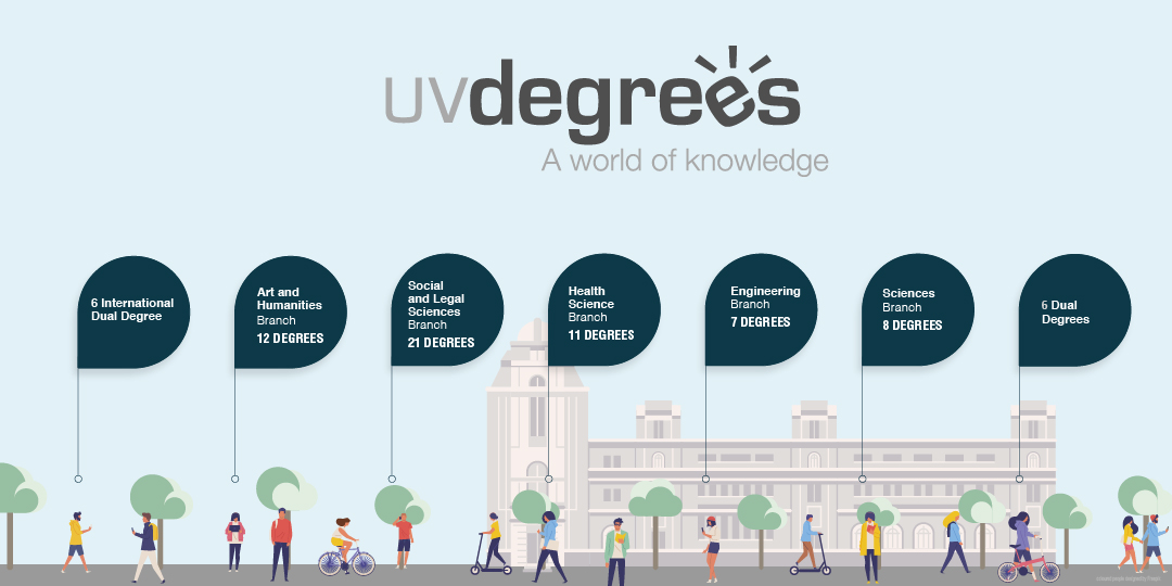 Degrees UV - imatge 0