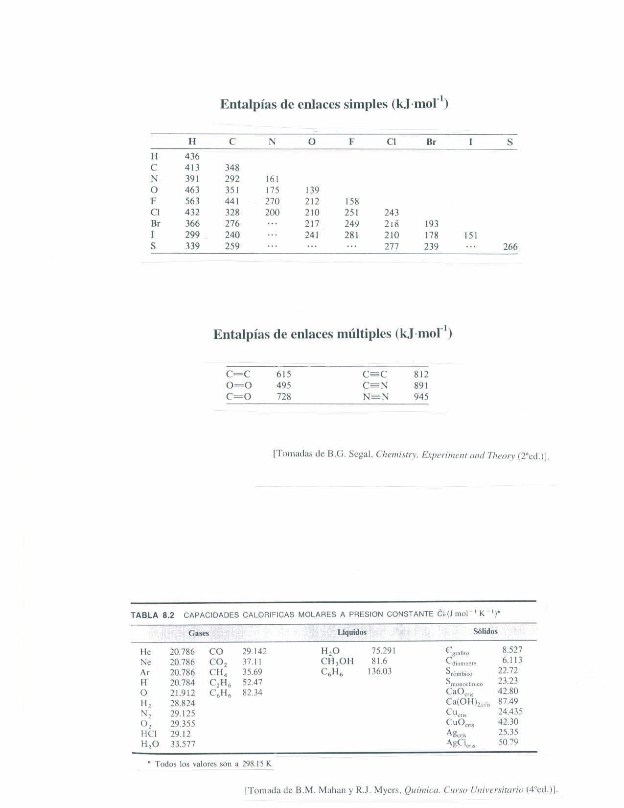Curso piloto de innovacin educativa qumica general problemas y cuestiones pdf urtaz Images