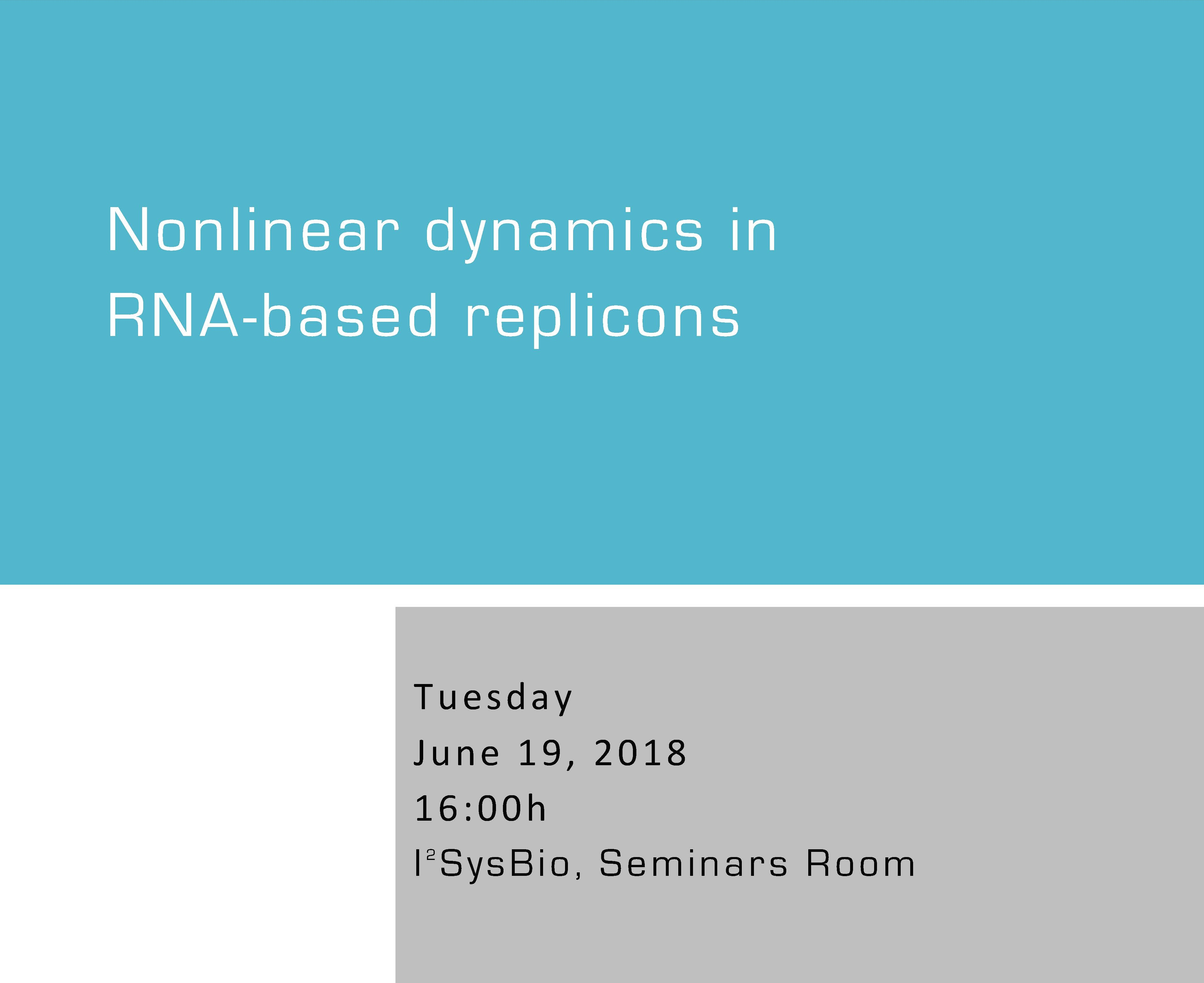 Nonlinear dynamics in RNA-based replicons