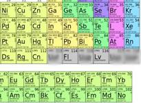 Blog cuatro elementos superpesados amplan la tabla peridica urtaz Image collections
