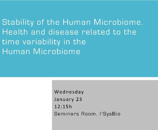 Stability of the Human Microbiome. Health and disease related to the time variability in the Human Microbiome