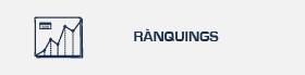 ranquings