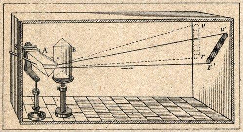kirchhoff inventos