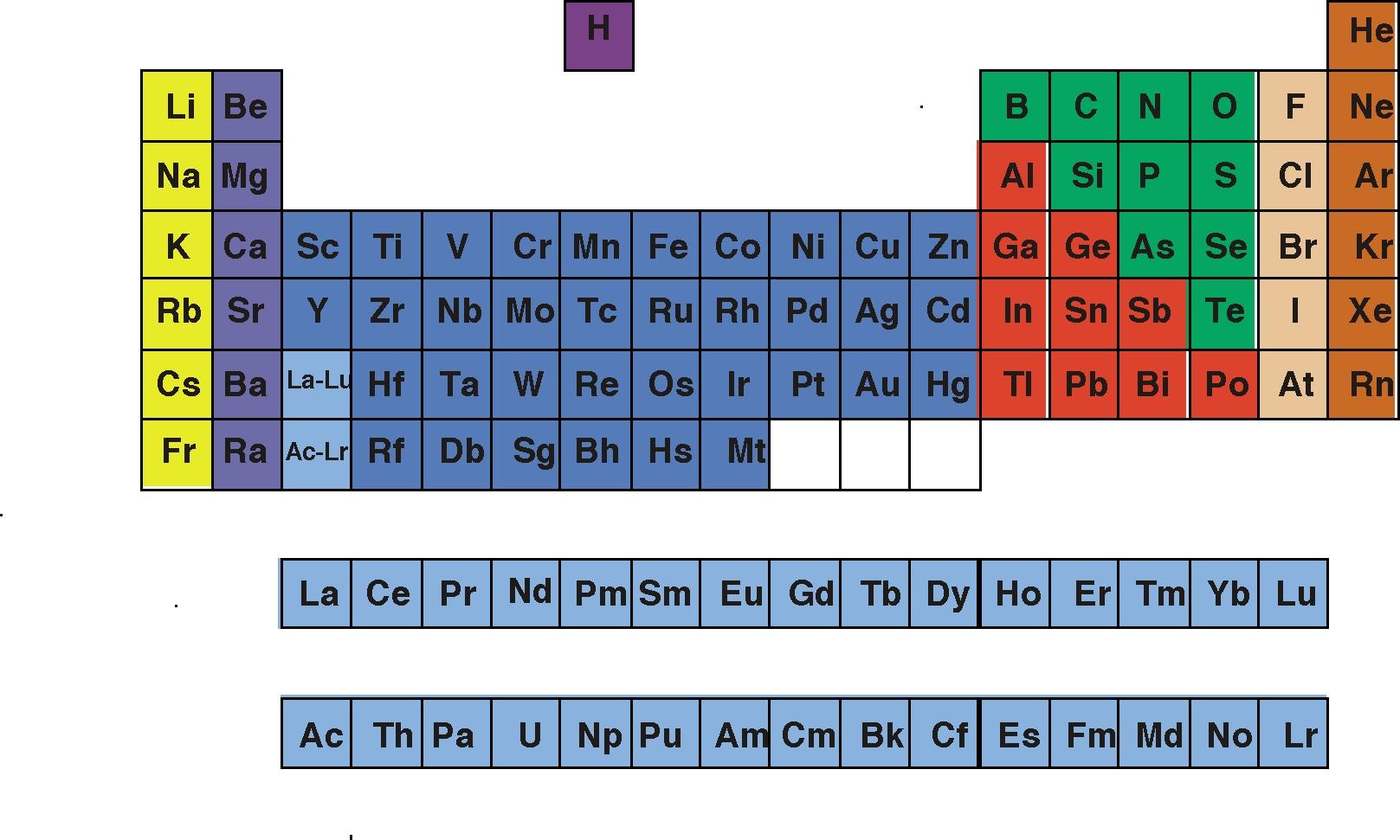 Quimica inorganica for La quimica y la cocina pdf